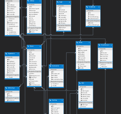 A Dependency Injection and Repository Pattern Example – I